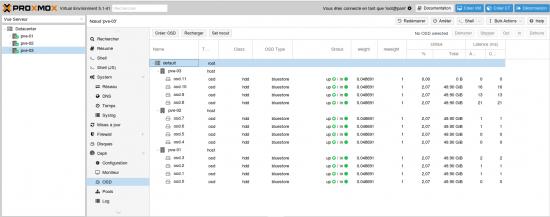 proxmox ceph full OSD