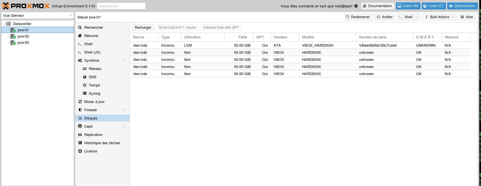 Proxmox 5 : mise en place d'un Cluster HA avec Ceph   memo-linux com